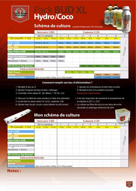Plan de Culture - HOUSE & GARDEN Pack Bud XL HYDRO COCO