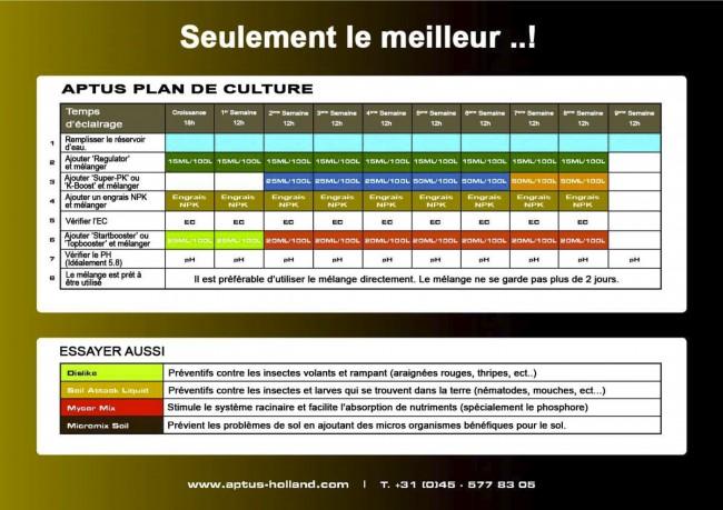 Plan de culture Aptus