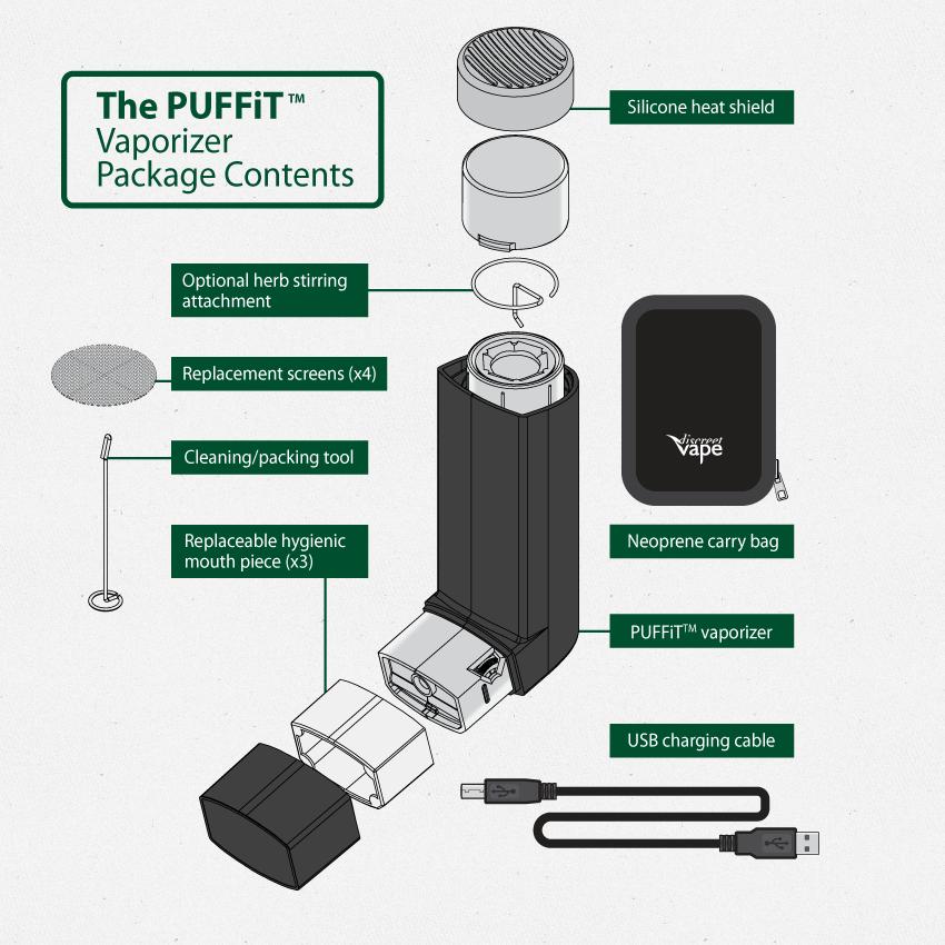Diagram-Puffit