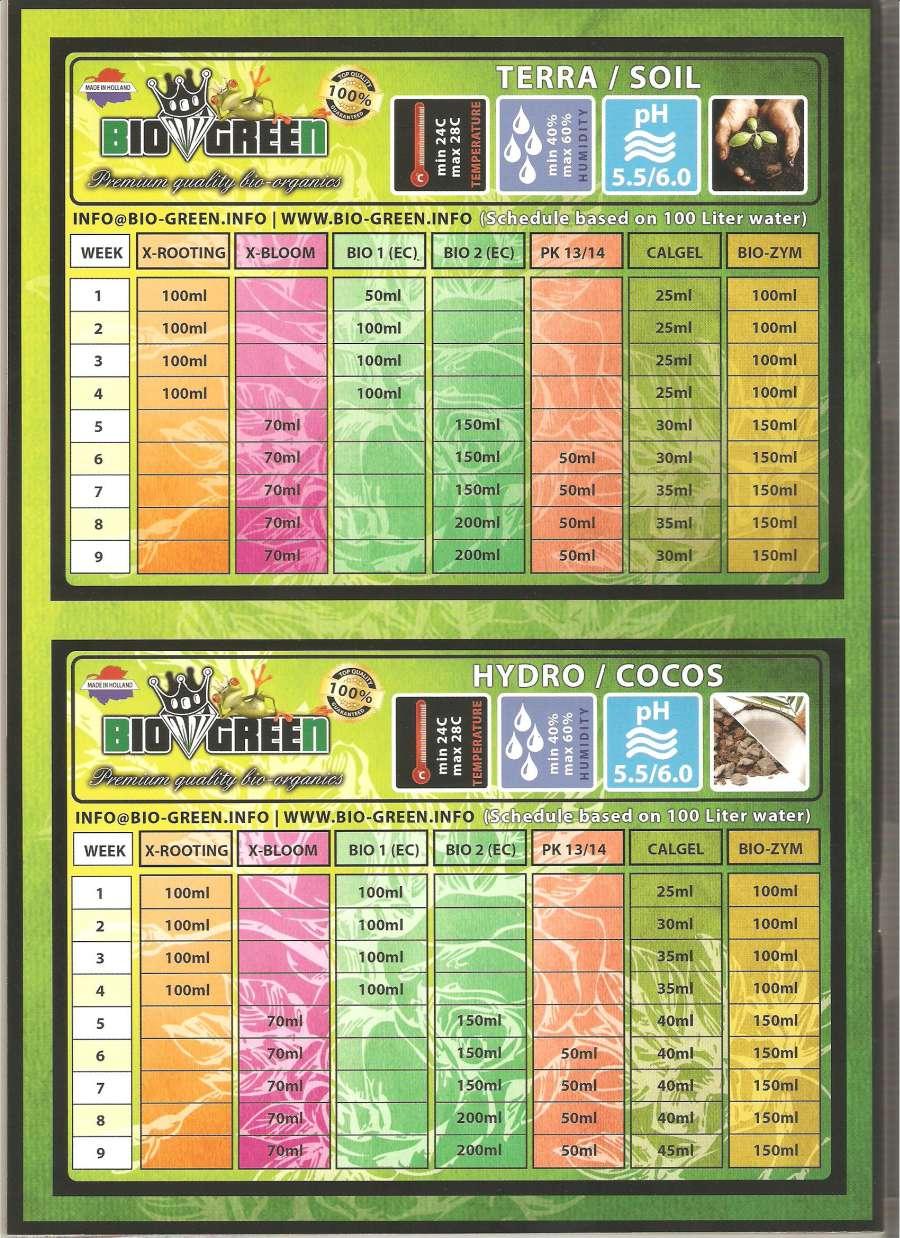 Programme de culture Bio Green